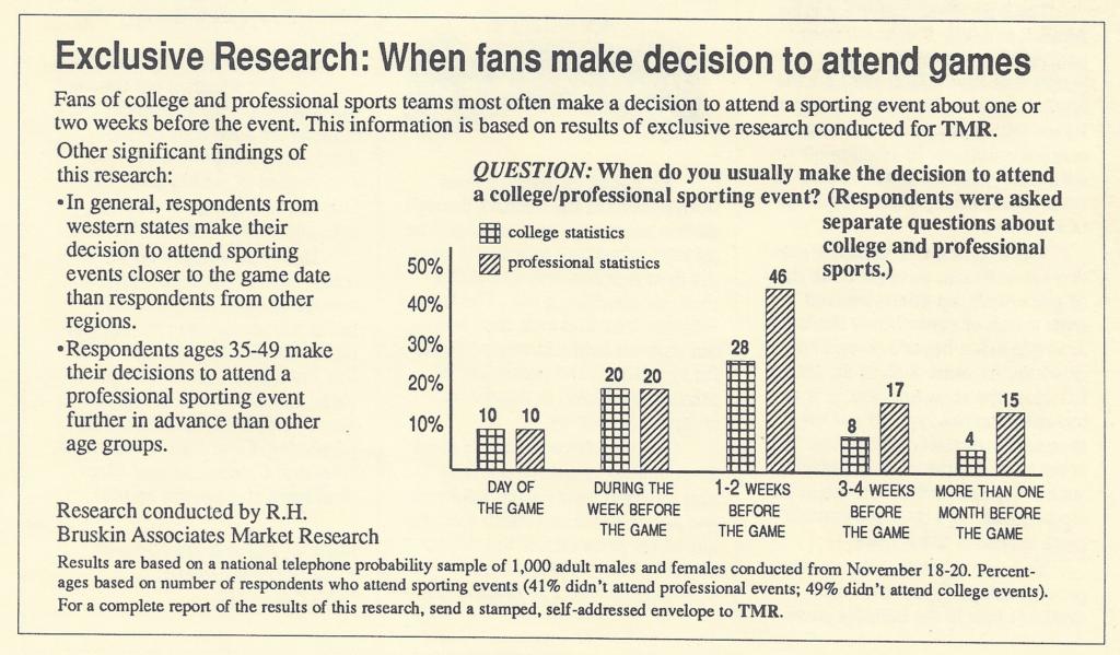Team Marketing Report – Dec 1988 (Vol 01, Issue 03)