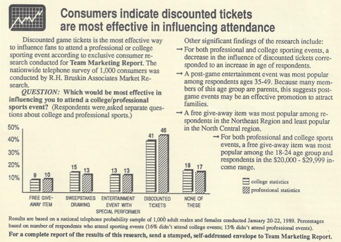 Team Marketing Report – Mar 1989 (Vol 01, Issue 06)