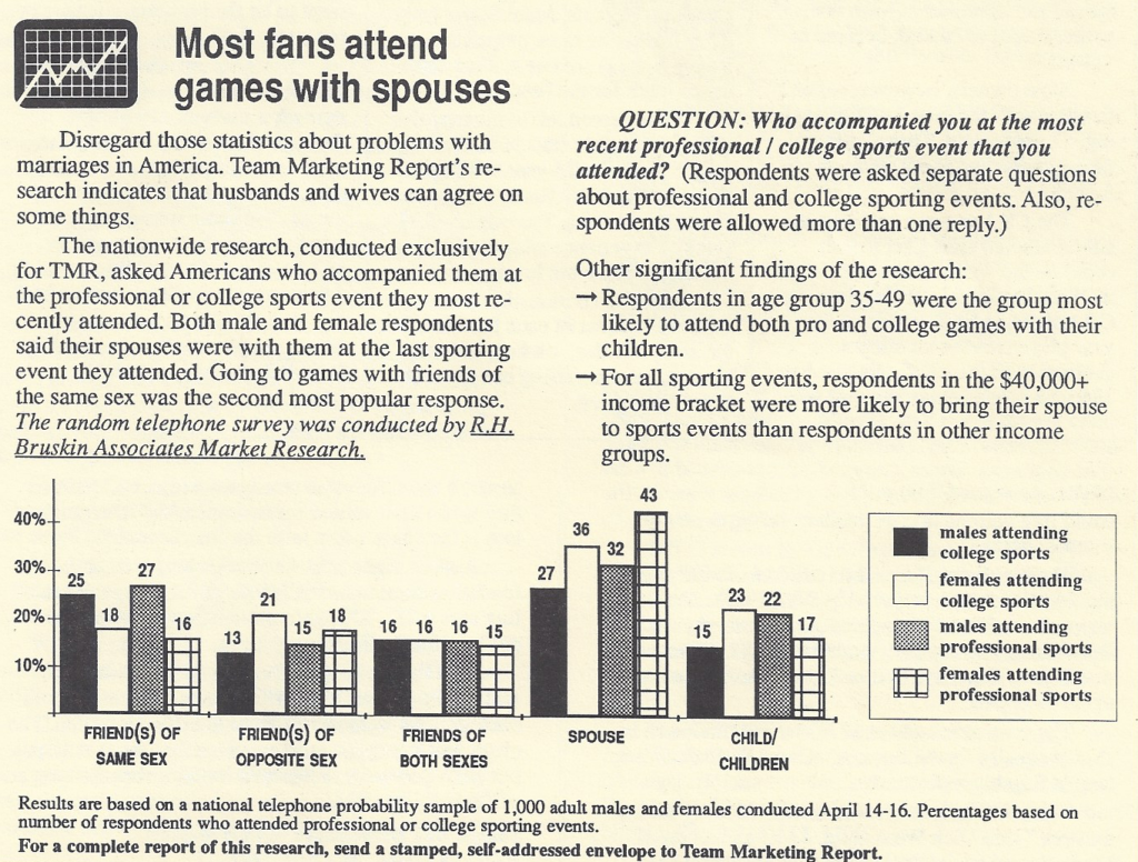 Team Marketing Report – May 1989 (Vol 01, Issue 08)