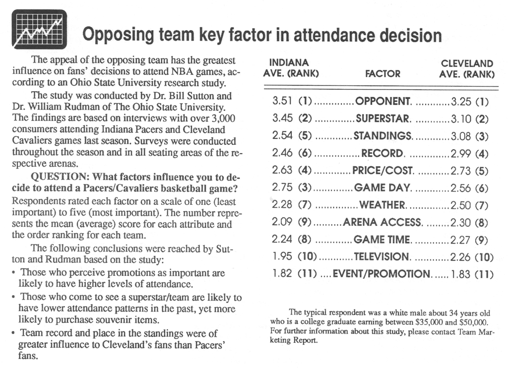 Team Marketing Report – Nov 1989 (Vol 02, Issue 02)